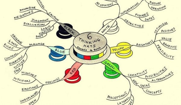 Edward de Bono and the six thinking hats technique.