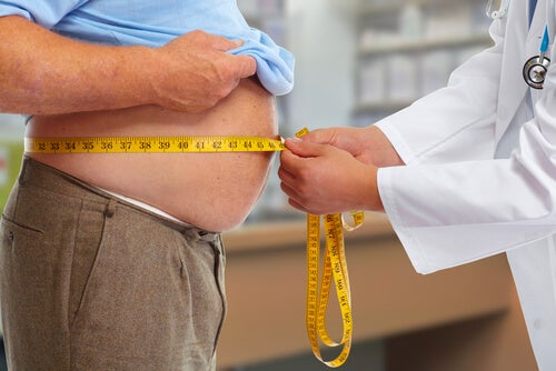 measuring obesity