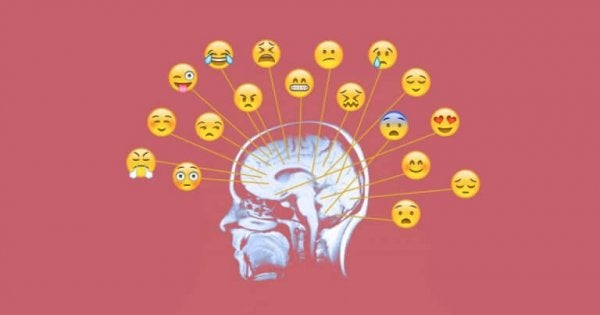 A human brain with emoticons: emotional awareness.