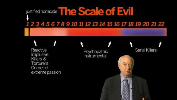 Michael Stone's scale of evil