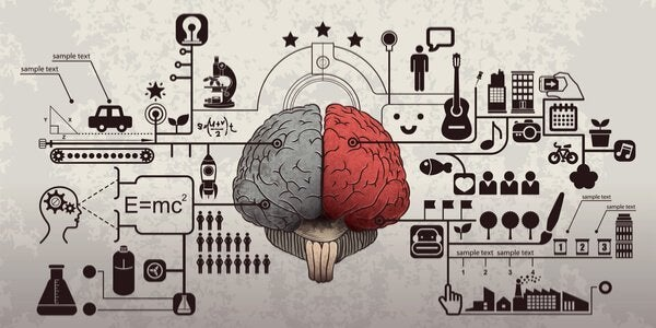 the psychology of advertising and the brain