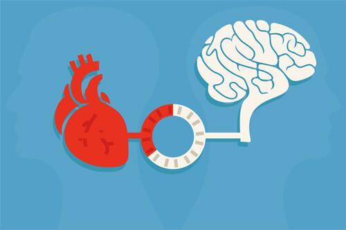 Cardiac coherence.