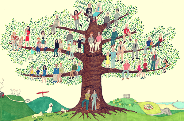 What Can You Learn From Your Family Tree?