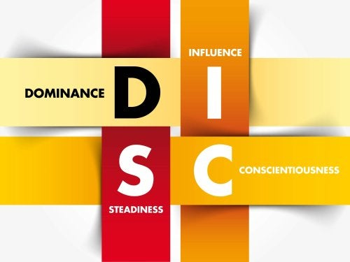 Each letter in the DISC tool stands for a different personality.