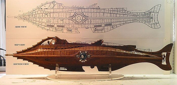Jules Verne's plans for a submarine.