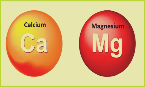 Calcium and magnesium symbols.