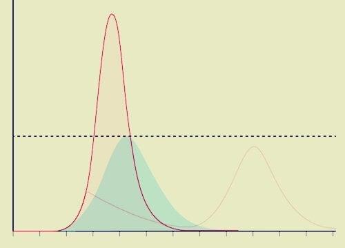 The coronavirus curve.