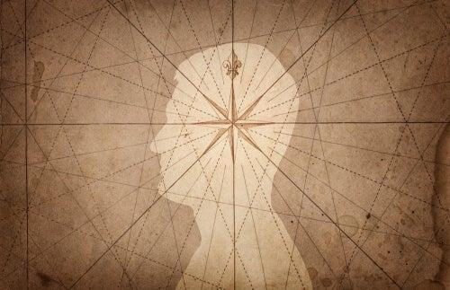 A mind map.