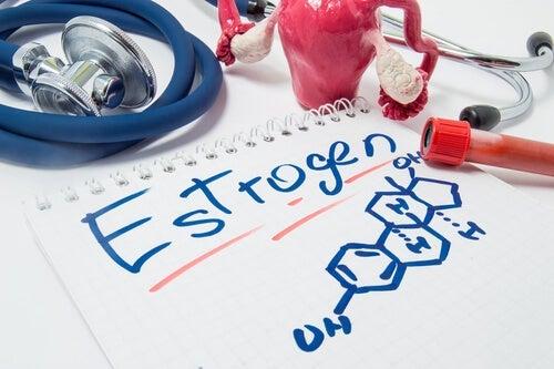 The characteristics of estrogens.
