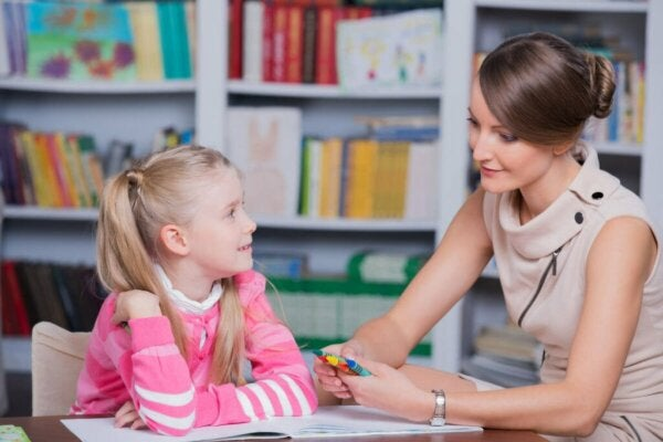 Educational Psychology: Characteristics and Theories
